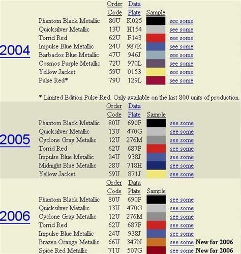 2004 2006 gto paint codes cars mustangs around the