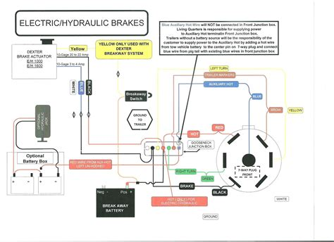 Wiring Diagram For Electric Trailer Brake by Electric Trailer Brake Controller Wiring Diagram Trailer