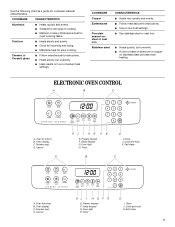 whirlpool gylxus     electric range support  manuals