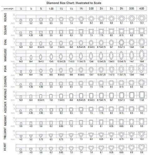 diamond size charts ideas  pinterest diamond sizes diamond cuts   carat
