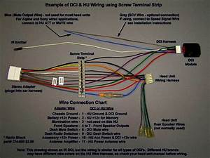 Inspirational 1996 Honda Civic Radio Wiring Diagram 96 Accord