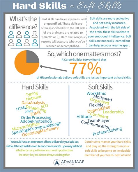 what are skills and soft skills advantage