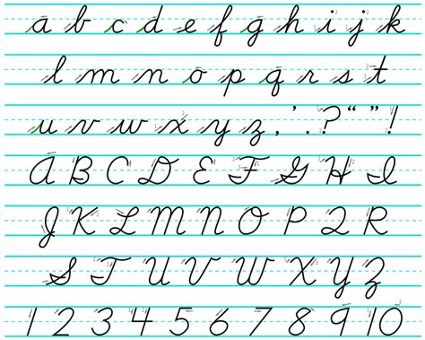 Cursive Writing A Dying Art Form?  The Indepth Genealogist