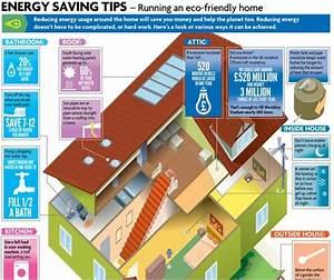 Economie D Energie Dans Une Maison : economie d 39 energie environnement et sante le blog de immobilier finance ~ Melissatoandfro.com Idées de Décoration