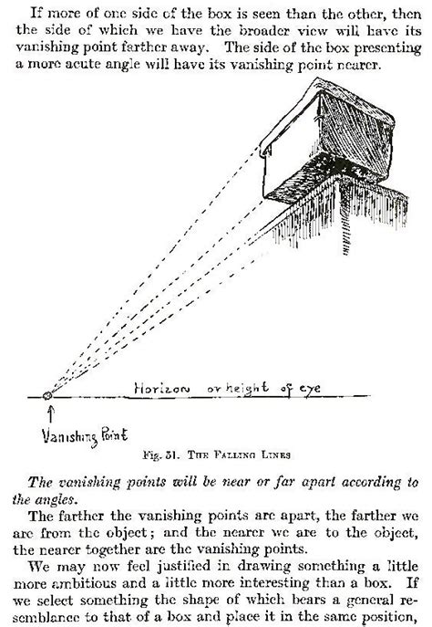 perspective drawing measuring distance  size