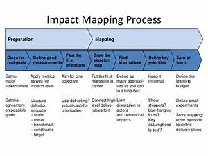 technical support plan template - product support plan template product commercialization