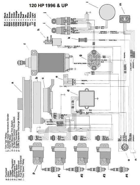 wiring diagram for mercury outboard motor sle
