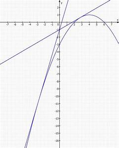 Schnittpunkt Berechnen Quadratische Funktion : funktion funktionen 2 grades steigung m berechnen mathelounge ~ Themetempest.com Abrechnung