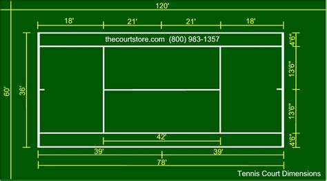 tennis court dimensions tennis and basketball court dimensions