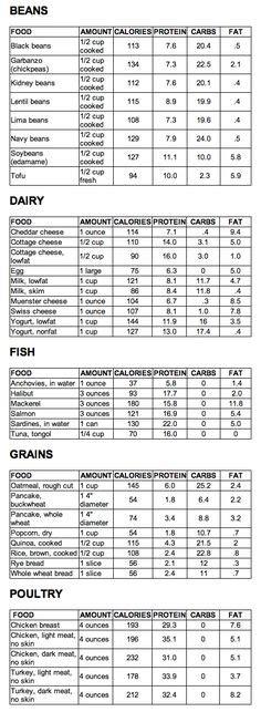 cuisine pour diabetiques et cholesterol haylie pomroy phase 1 food list yahoo image search