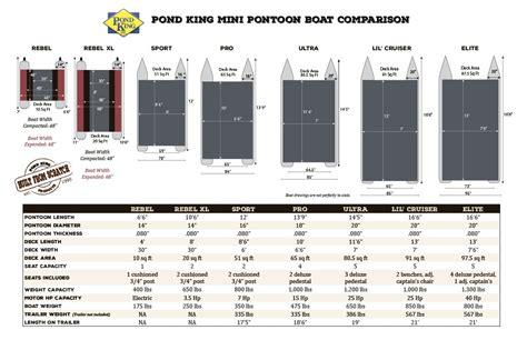 Pontoon Boats Dimensions by Mini Pontoon Boats Small Pontoon Fishing Boats Pond King