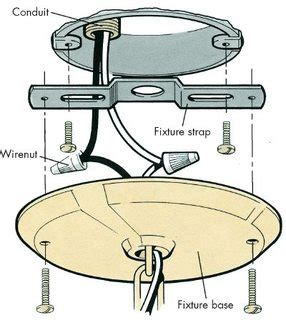 Electrical Where Attach The Grounding Conductor