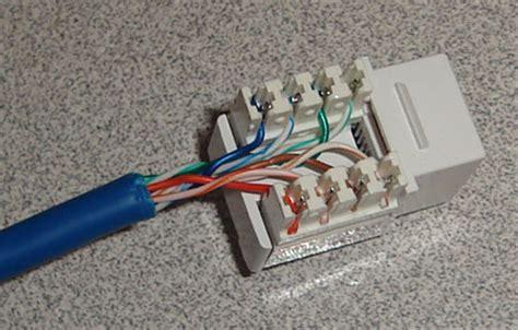 Ethernet Keystone Wiring by Mega It Support Rj45 Wall