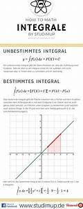 Kurvendiskussion Berechnen : zylinder geometrie mit formel die mantelfl che und grundfl che berechnen schule pinterest ~ Themetempest.com Abrechnung