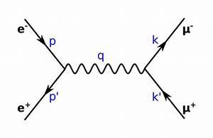 File Electron
