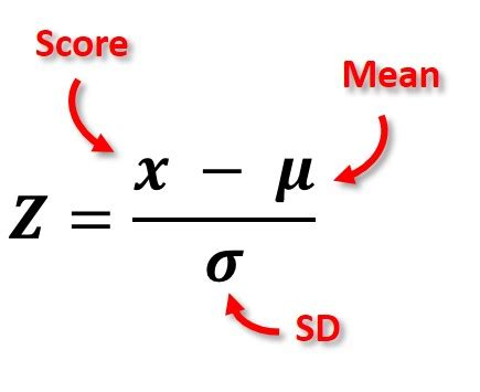 score definition calculation interpretation simply psychology