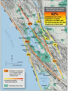 San Andreas Fault  The End Is Nigh