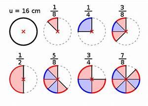 Zahl Pi Berechnen : flache eines kreises hilfeeeeed brauche hilfe darber werde ich eine arbeit schreiben kreis ~ Themetempest.com Abrechnung
