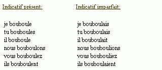 conjugaison du verbe boubouler