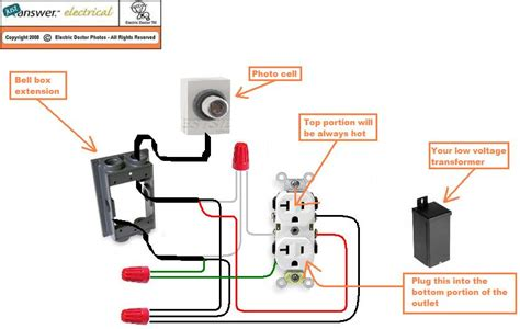 Porch Light With Photocell Wiring Diagram by Motion Sensor Outdoor Lighting Without Wiring Zenith
