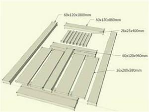 Fenster Einfachverglasung Gartenhaus : gartentor bauen ~ Articles-book.com Haus und Dekorationen