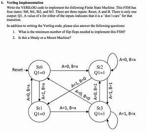 Solved  1  Verilog Implementation Write The Verilog Code T