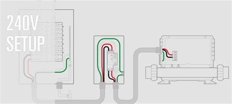Spa Gfci 50 Receptacle Wiring by Tub Installation Delivery Bullfrog Spas