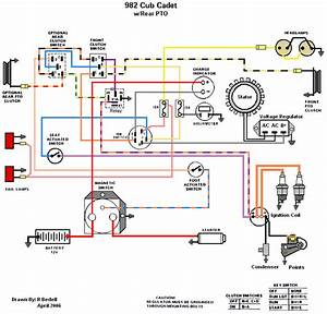 Cub Cadet Zero Turn Wiring Diagram  Cub Cadet Rzt 50 Parts
