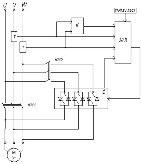 Block Diagram Starter Motor by Abstract Yevgeniy Gorbunov Development And Research Of The