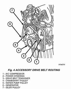 Need A Belt Diagram For 2004 Dodge Sprinter Van