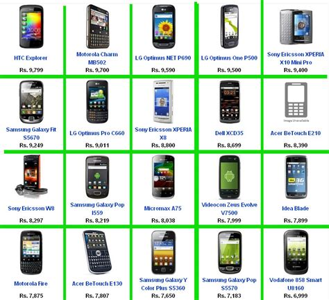 android price android mobile phone price find mobile phone