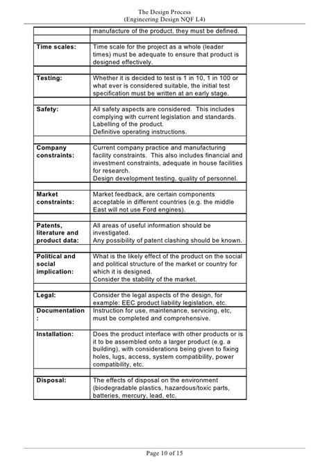 Writing A Design Specification Outline  Reportz80webfc2m. Sample Of Nursing Job Application Sample. Free Download Work Order Format In Word Lzfah. Sample Of Job Application Resume Format For Fresher. Resume Templates For Graduate Students Template