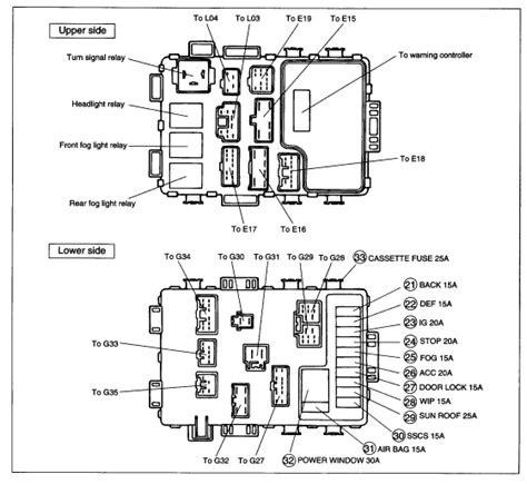 Suzuki Igni Fuse Box Diagram by Heater Fuse Need Fuse Diagram For 2000 Suzuki Esteem