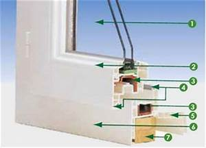 Joint Isolation Pour Fenetre Bois : menuiseries pvc r novation batiman experts en ~ Premium-room.com Idées de Décoration