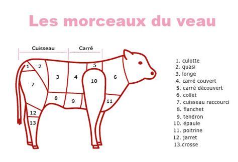cuisiner du veau en morceau colis veau la ferme des noes