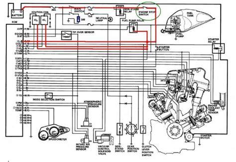 Gsxr Wiring Diagram Camizu