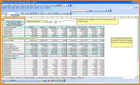 sample budget template   profit organization sample