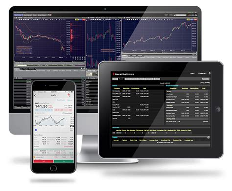 trading platforms products stock trading interactive brokers