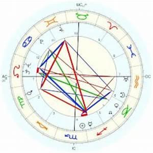 Gandhi Birth Chart Indira Gandhi Horoscope For Birth Date 19 November 1917