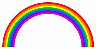 Rainbow Colour Different Why Seven Sun Arc
