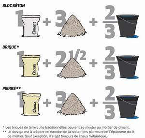 Dosage Ciment Pour Moulage : colles et mortiers le guide de la maison ~ Melissatoandfro.com Idées de Décoration