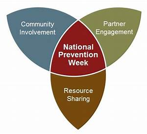 About National Prevention Week | SAMHSA - Substance Abuse ...