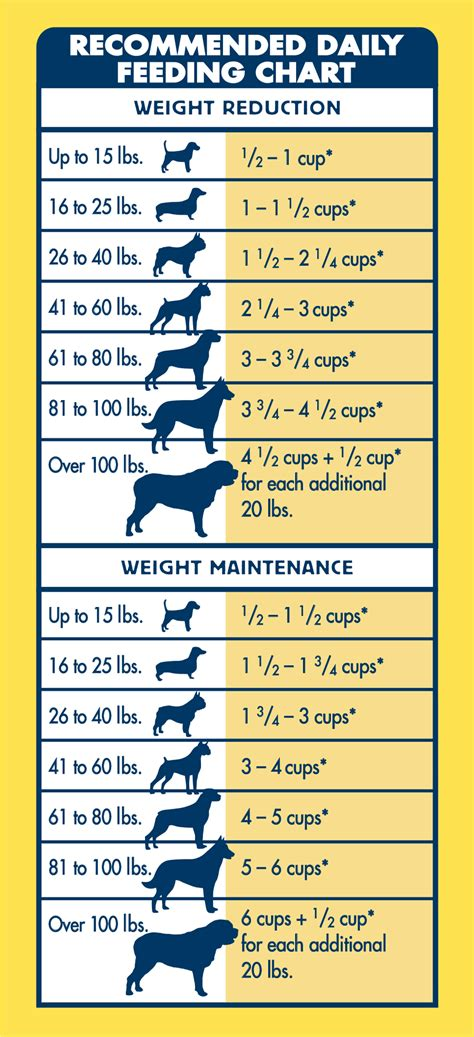 life protection formula dry dog food healthy weight chicken brown rice recipe blue buffalo