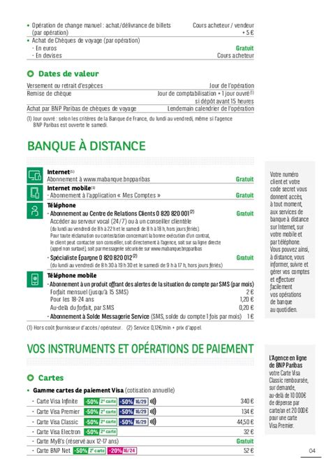 plafond carte visa bnp page 2 hotelfrance24