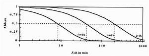 Liter Aquarium Berechnen : einflu der umw lzrate auf die wasserqualit t in aquariensystemen ~ Themetempest.com Abrechnung