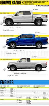 F150 Bed Dimensions by The Future Of The Ranger Page 5 Ford Ranger Forum