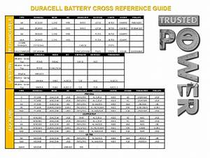 Motorcycle Battery Cross Reference Guide