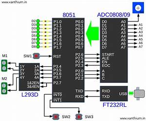Introduction Into 8051 Microcontroller Architecture Using