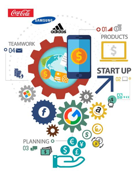 About Digital Marketing by What Is Digital Marketing Md Marketing Digital Gives