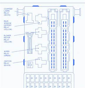 Mercury Mystique 1998 Inside Fuse Box  Block Circuit Breaker Diagram